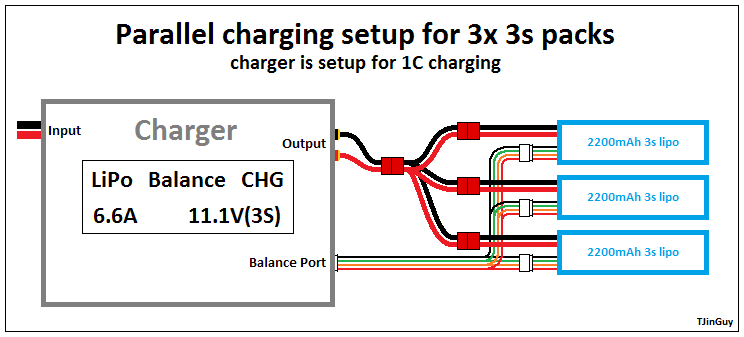 how to parallel charging tjintech 4S Lipo Battery Schematic the adapters simply wire all the battery leads in parallel (i e all the red wires are tied together, all the black wires are tied together, etc)