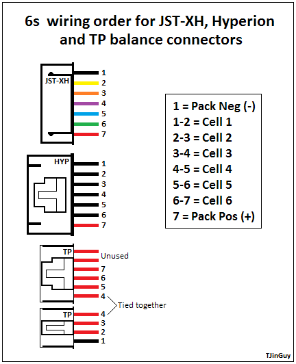 rcheli diagram balance_6s_wiring?height=200&width=162 all about lipo balance connectors tjintech lipo battery wiring diagram at gsmportal.co